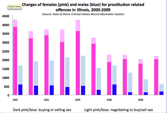 prostitution laws in sweden population