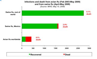 flu_graph